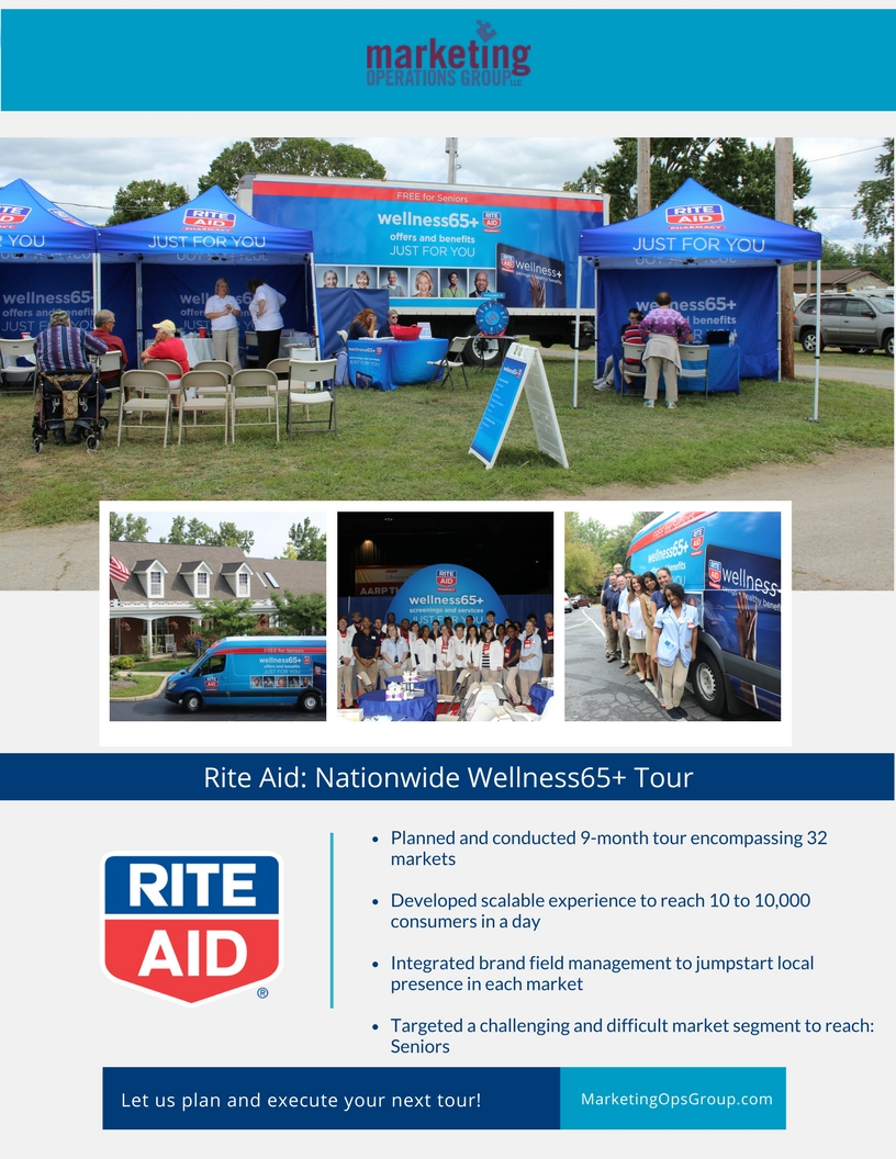 Rite Aid - Wellness 65 Tour, experiential marketing