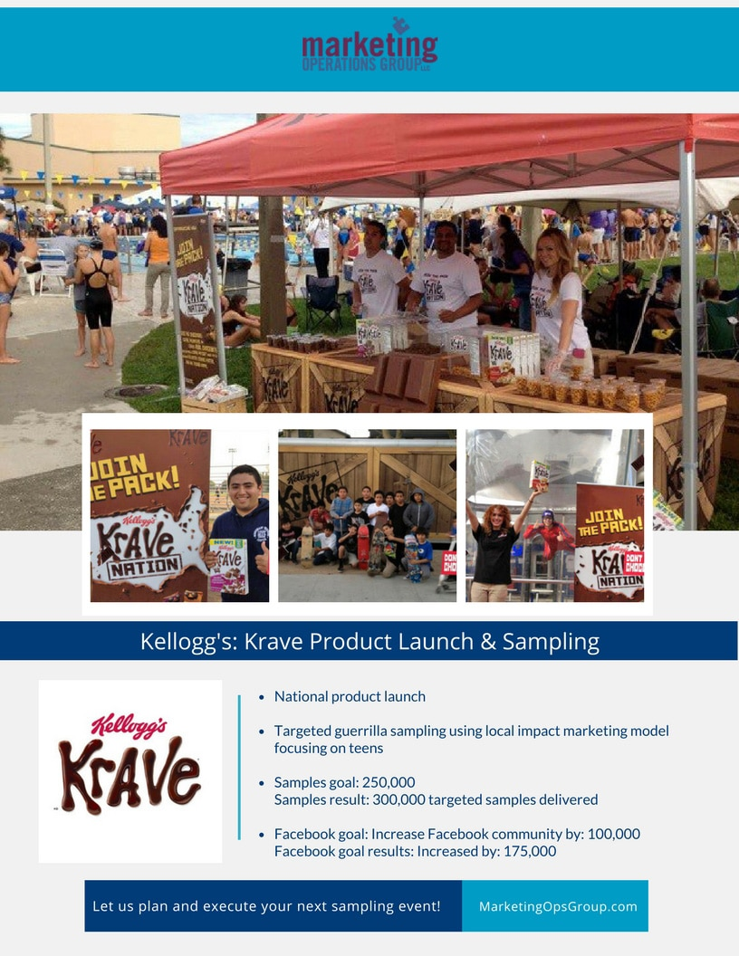 Kellogg's Krave Product Launch-Sampling Case Study